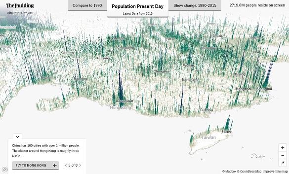visualising-populations-3