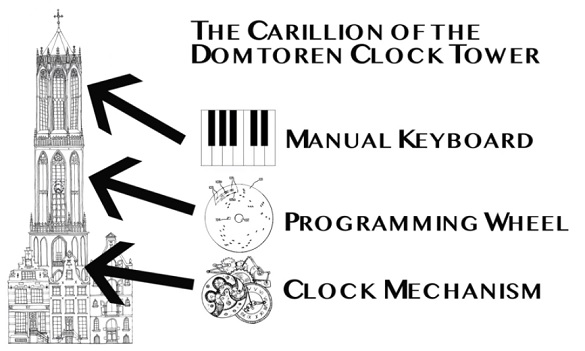 mechanical-musical-marvels