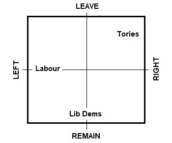 a-new-political-matrix-4